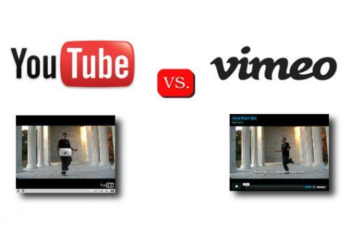 Vime Youtube