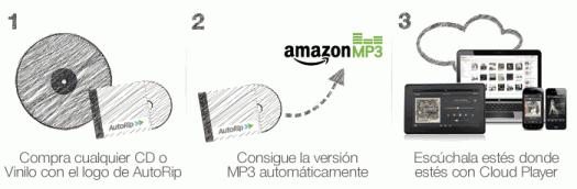 Amazon AutoRip ya en España: copia digital gratis al comprar un CD o vinilo