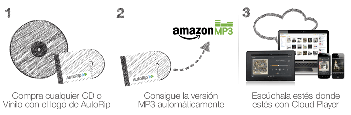 Amazon AutoRip ya en España: copia digital gratis al comprar un CD o vinilo